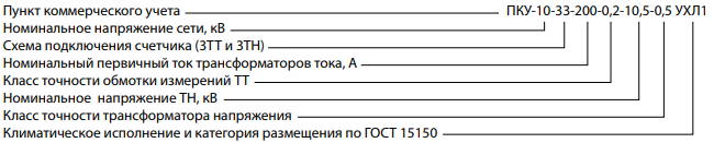 Структура условного обозначения ПКУ