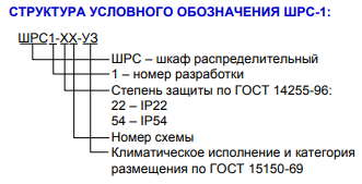 Cтруктура условного обозначения ШРС-1